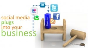 social business integration