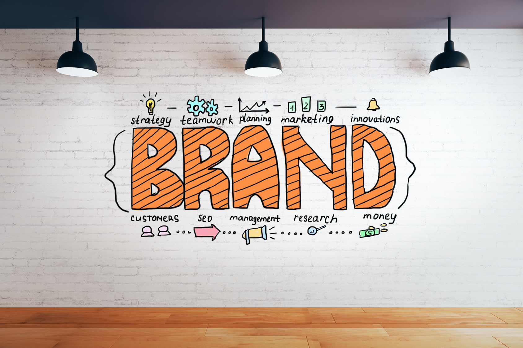 How to Develop a Brand Architecture for Business Big and Small