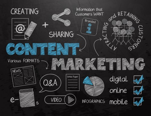 Content Marketing 101: What, Why and How to Use for Real Business Results