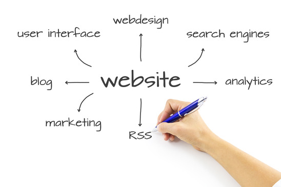 website development services tips