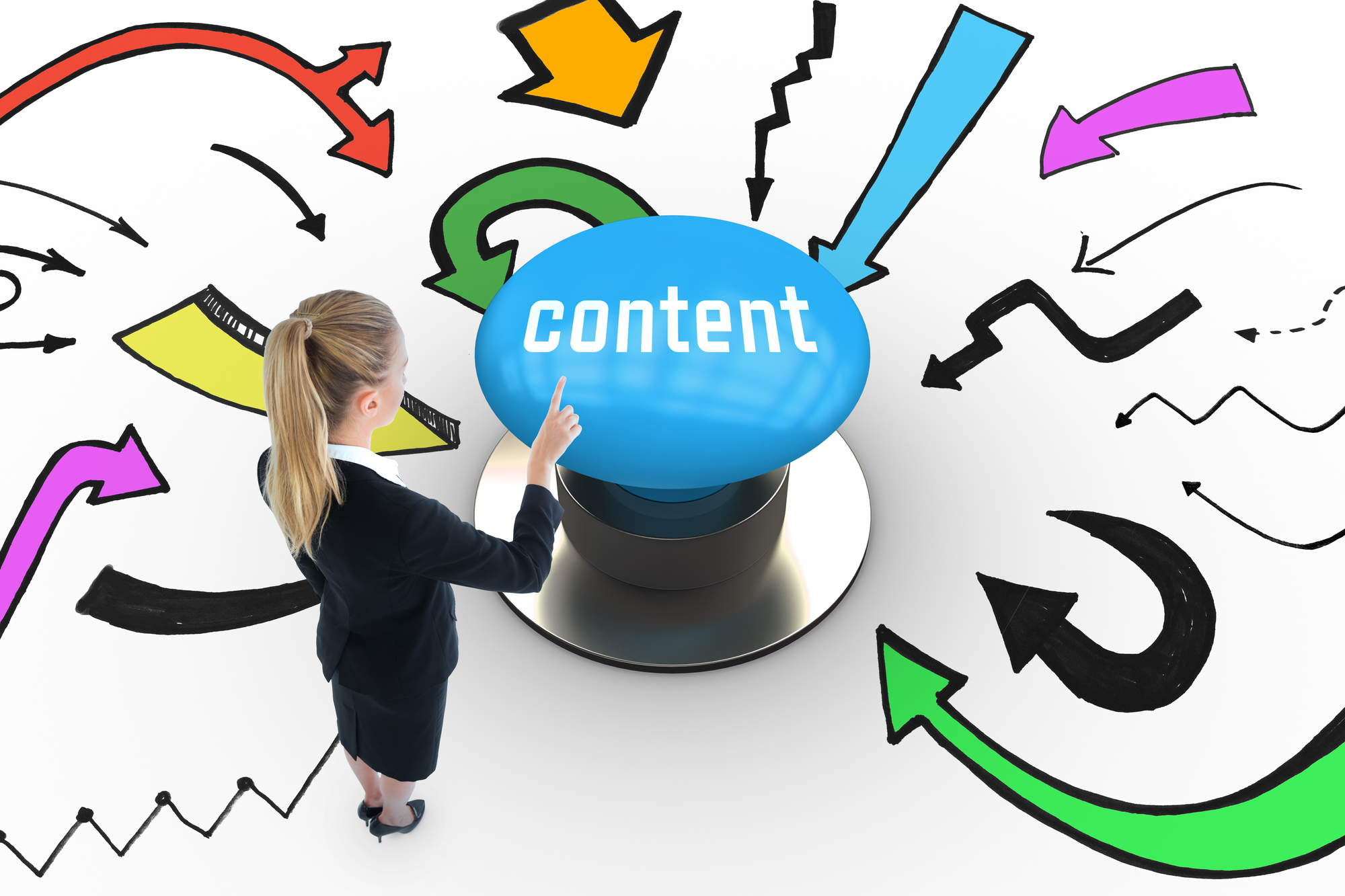 Stop These 8 Bad Content Marketing Habits Now if You Want Measurable Business Results