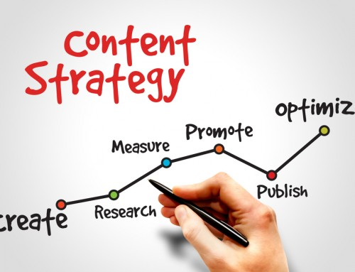 Content Marketing for Business in a Nutshell – The What, Why and How to Grow Your Business